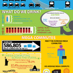America Commutes with Contigo