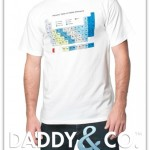 Great Gift for Dad from Daddy & Company