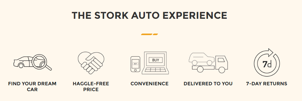 the stork auto experience