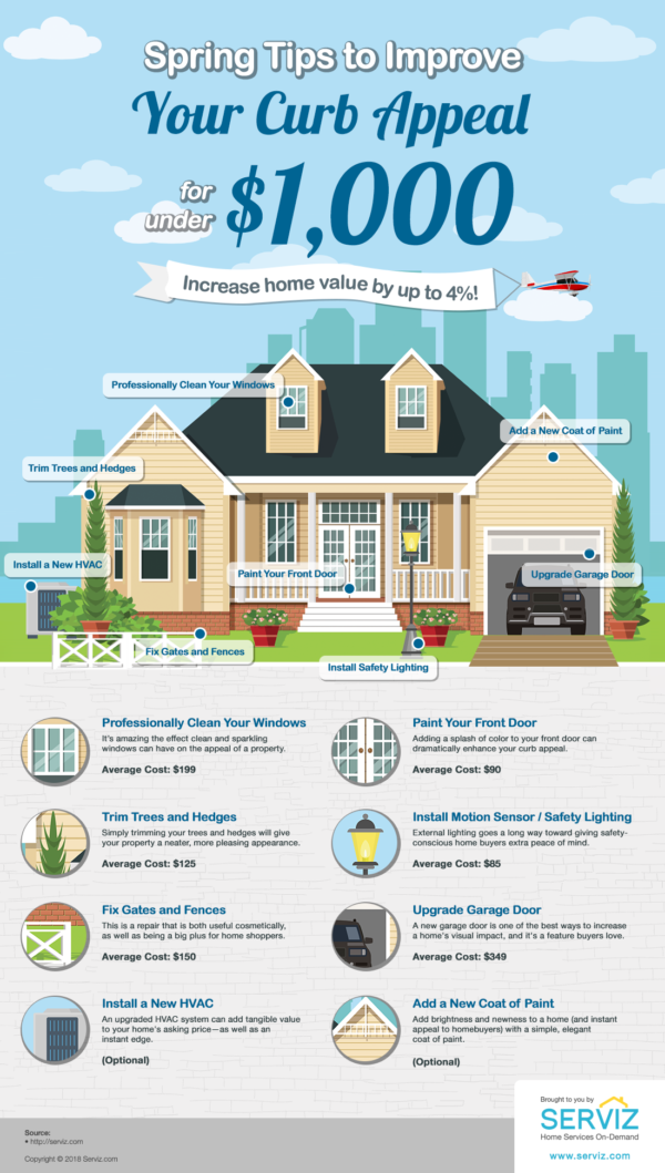 Easy Home Upgrades Can Add Thousands To Your Property Value
